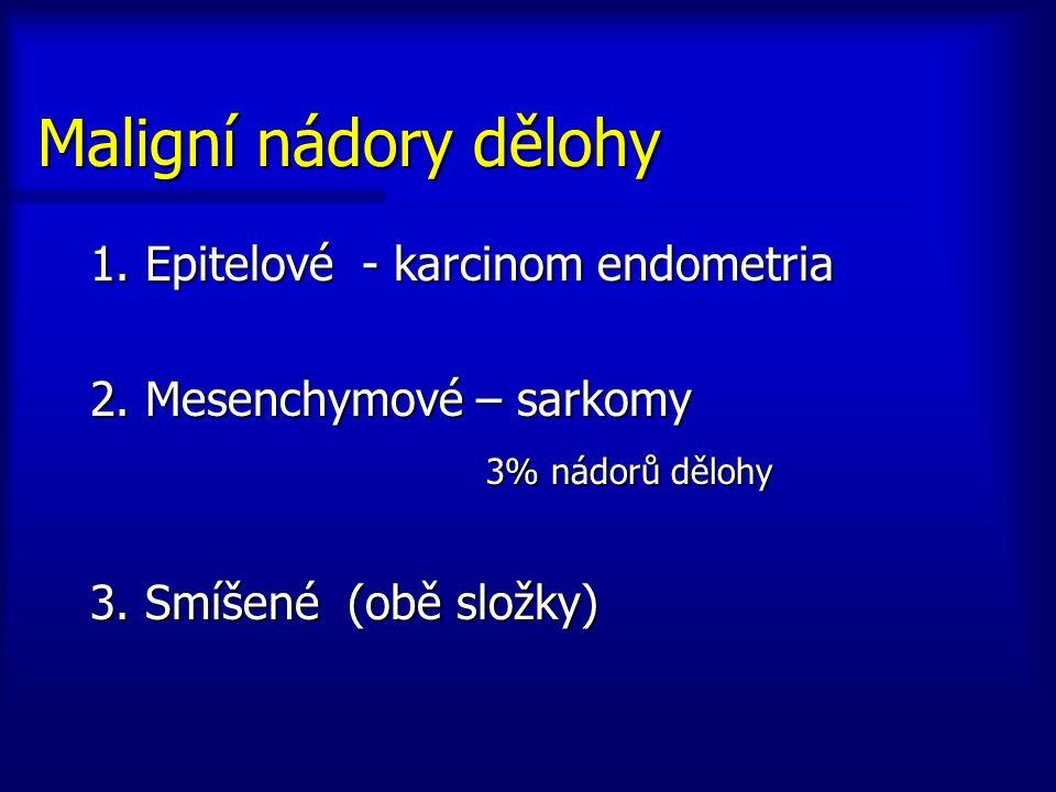 Maligní nádory dělohy 1. Epitelové - karcinom endometria 2. Mesenchymové – sarkomy 3% nádorů dělohy 3% nádorů dělohy 3. Smíšené (obě složky)