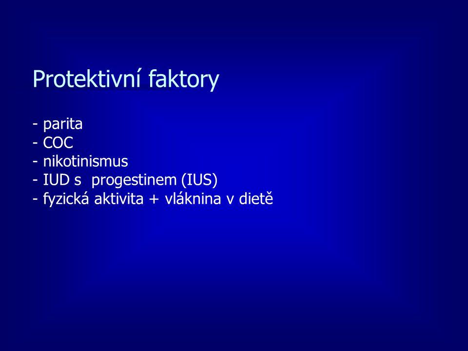 Protektivní faktory - parita - COC - nikotinismus - IUD s progestinem (IUS) - fyzická aktivita + vláknina v dietě