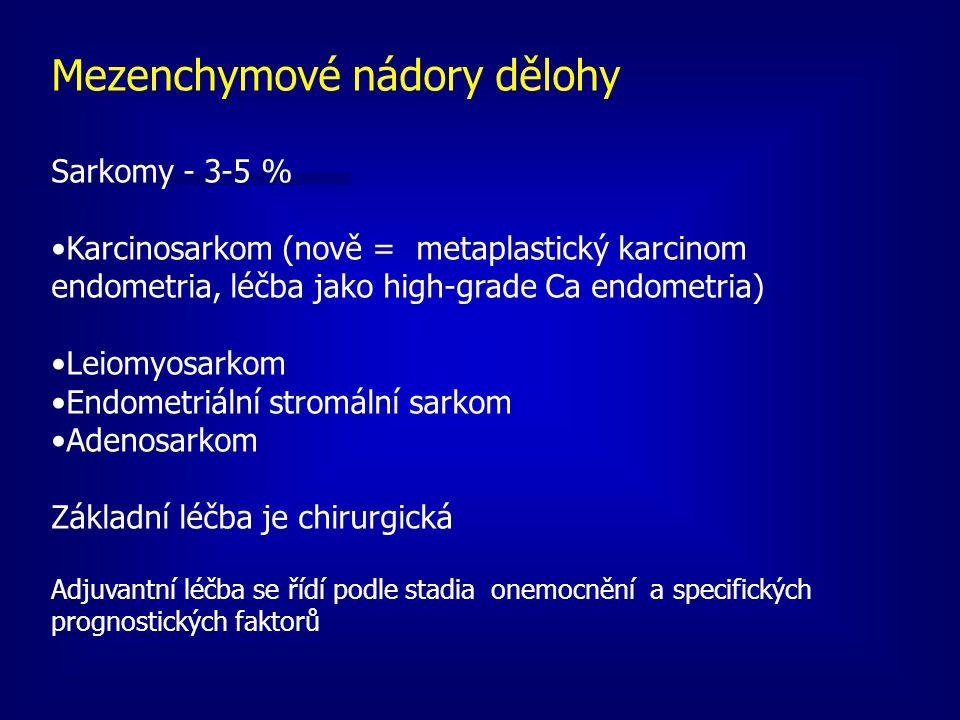 Mezenchymové nádory dělohy Sarkomy - 3-5 % Karcinosarkom (nově = metaplastický karcinom endometria, léčba jako high-grade Ca endometria) Leiomyosarkom