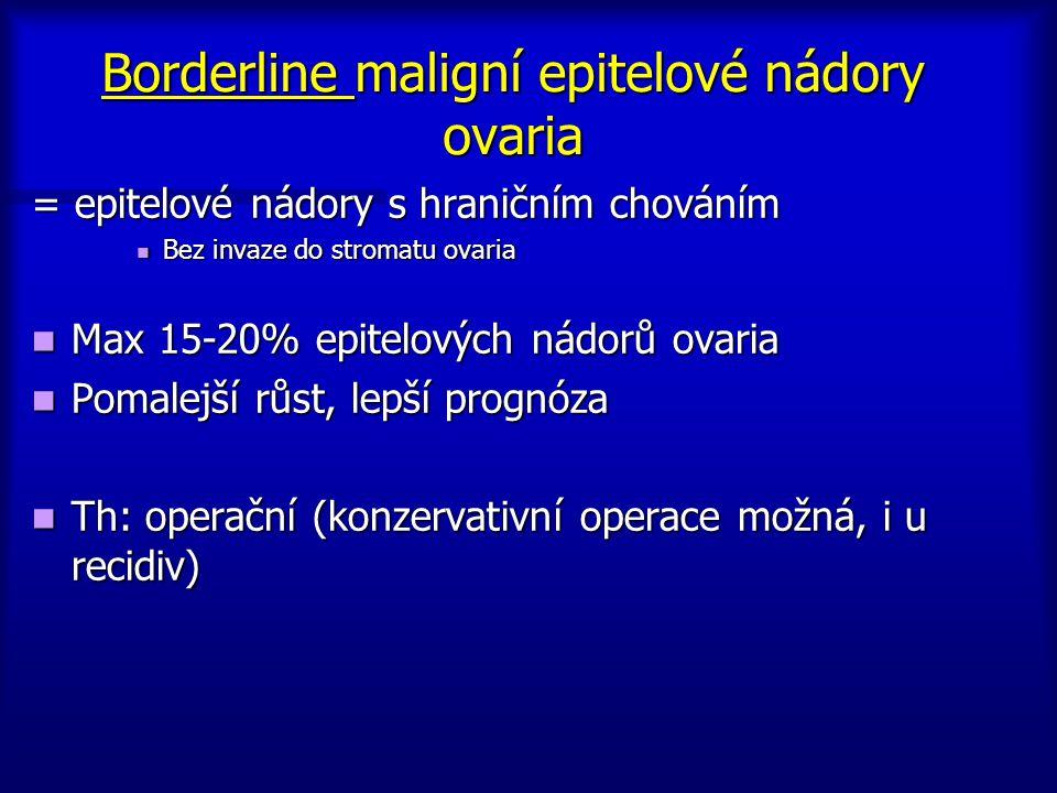 Borderline maligní epitelové nádory ovaria = epitelové nádory s hraničním chováním Bez invaze do stromatu ovaria Bez invaze do stromatu ovaria Max 15-