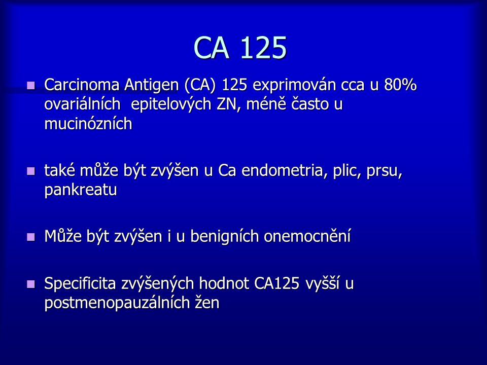 CA 125 Carcinoma Antigen (CA) 125 exprimován cca u 80% ovariálních epitelových ZN, méně často u mucinózních Carcinoma Antigen (CA) 125 exprimován cca