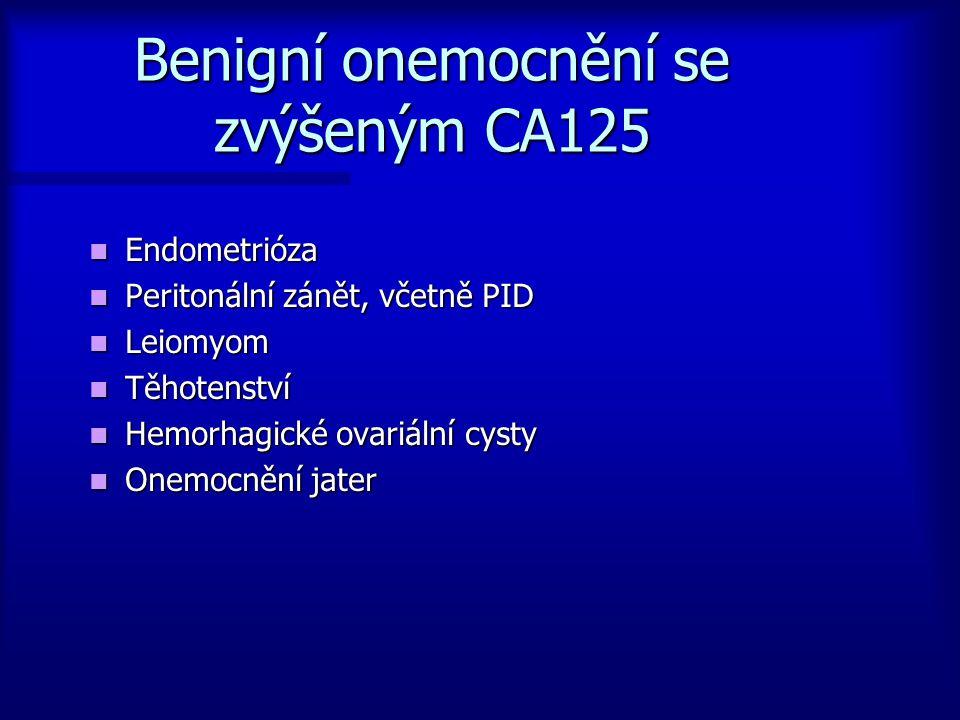 Benigní onemocnění se zvýšeným CA125 Endometrióza Endometrióza Peritonální zánět, včetně PID Peritonální zánět, včetně PID Leiomyom Leiomyom Těhotenst