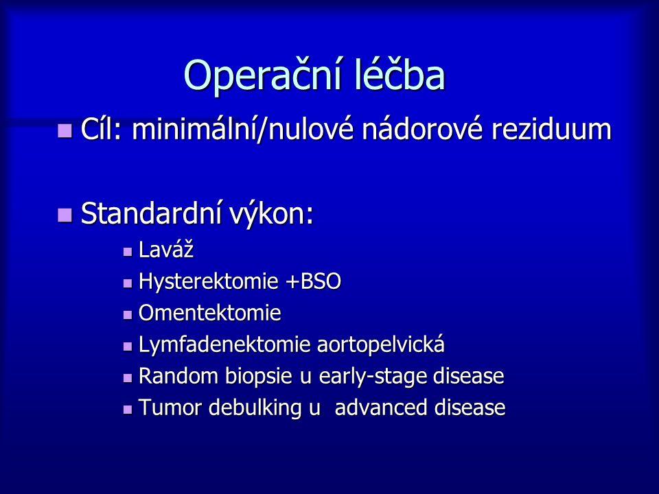 Operační léčba Cíl: minimální/nulové nádorové reziduum Cíl: minimální/nulové nádorové reziduum Standardní výkon: Standardní výkon: Laváž Laváž Hystere