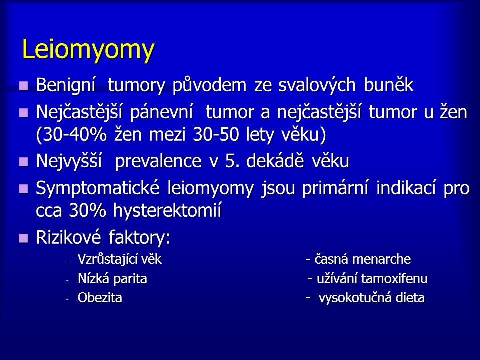 Leiomyomy Benigní tumory původem ze svalových buněk Benigní tumory původem ze svalových buněk Nejčastější pánevní tumor a nejčastější tumor u žen (30-