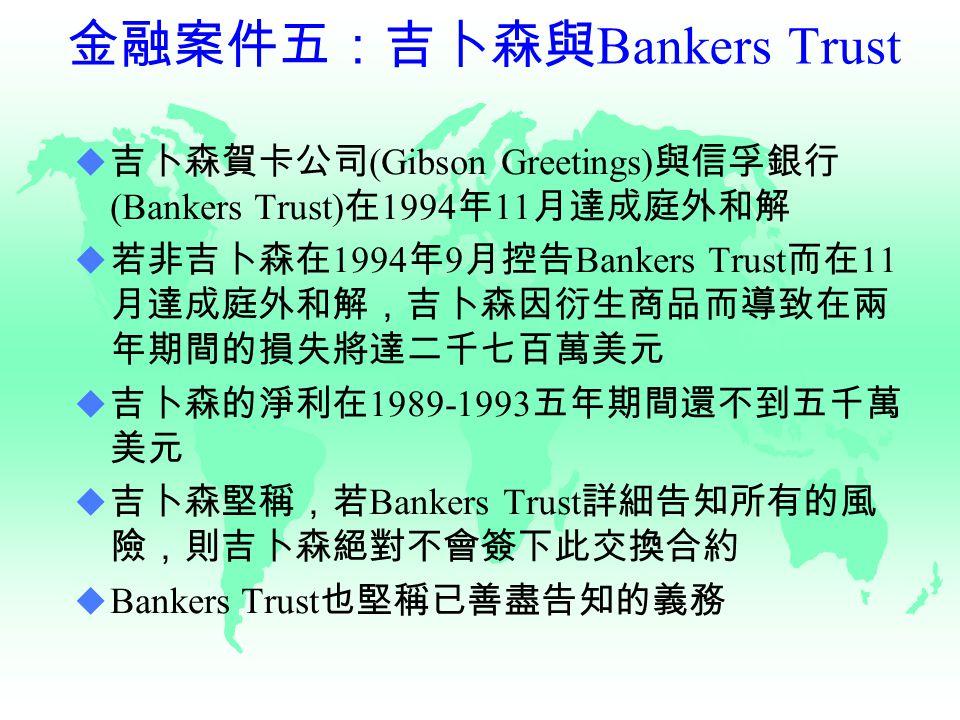 金融案件五:吉卜森與 Bankers Trust  吉卜森賀卡公司 (Gibson Greetings) 與信孚銀行 (Bankers Trust) 在 1994 年 11 月達成庭外和解  若非吉卜森在 1994 年 9 月控告 Bankers Trust 而在 11 月達成庭外和解,吉卜森因衍生商品而導致在兩 年期間的損失將達二千七百萬美元  吉卜森的淨利在 1989-1993 五年期間還不到五千萬 美元  吉卜森堅稱,若 Bankers Trust 詳細告知所有的風 險,則吉卜森絕對不會簽下此交換合約  Bankers Trust 也堅稱已善盡告知的義務