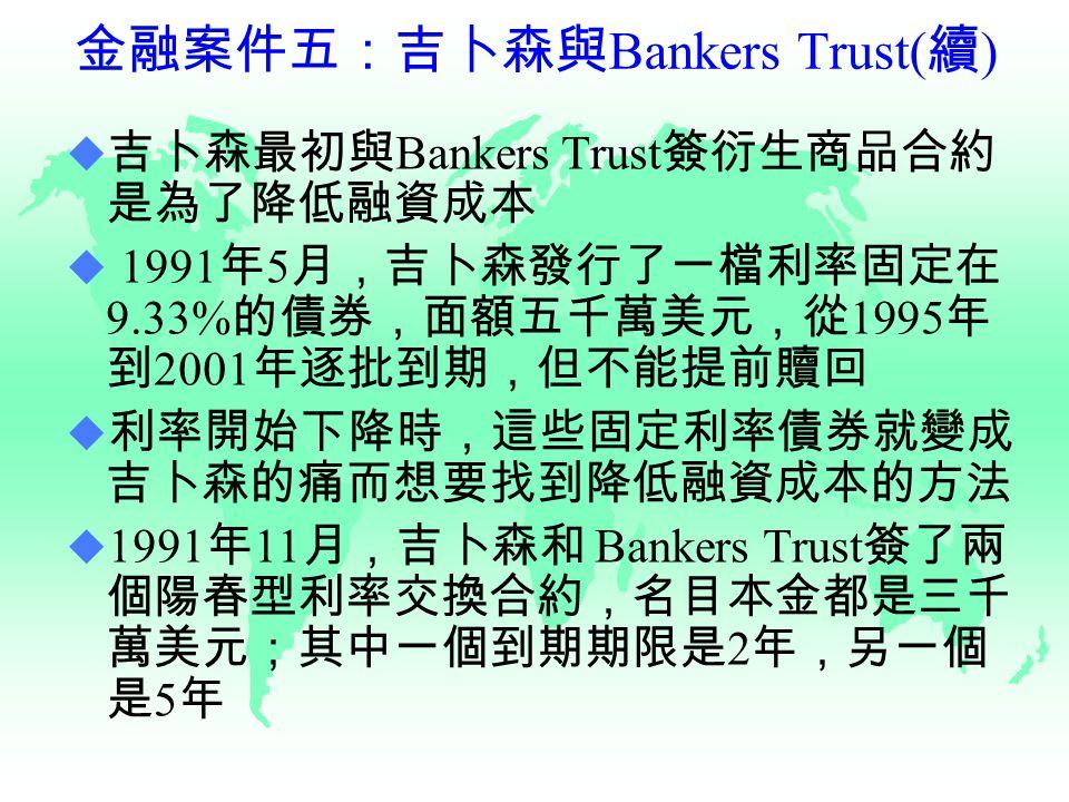 金融案件五:吉卜森與 Bankers Trust( 續 )  吉卜森最初與 Bankers Trust 簽衍生商品合約 是為了降低融資成本  1991 年 5 月,吉卜森發行了一檔利率固定在 9.33% 的債券,面額五千萬美元,從 1995 年 到 2001 年逐批到期,但不能提前贖回  利率開始下降時,這些固定利率債券就變成 吉卜森的痛而想要找到降低融資成本的方法  1991 年 11 月,吉卜森和 Bankers Trust 簽了兩 個陽春型利率交換合約,名目本金都是三千 萬美元;其中一個到期期限是 2 年,另一個 是 5 年
