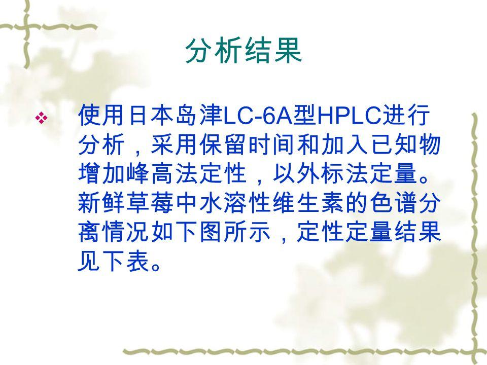 分析结果  使用日本岛津 LC-6A 型 HPLC 进行 分析,采用保留时间和加入已知物 增加峰高法定性,以外标法定量。 新鲜草莓中水溶性维生素的色谱分 离情况如下图所示,定性定量结果 见下表。