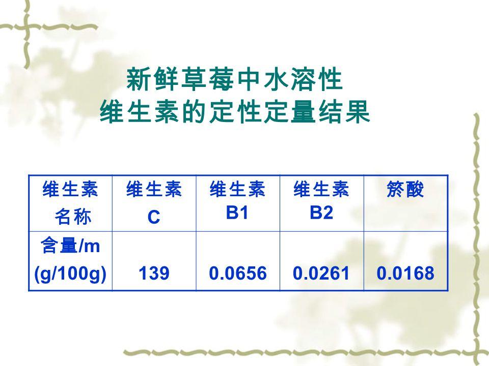 新鲜草莓中水溶性 维生素的定性定量结果 维生素 名称 维生素 C 维生素 B1 维生素 B2 箊酸 含量 /m (g/100g)1390.06560.02610.0168