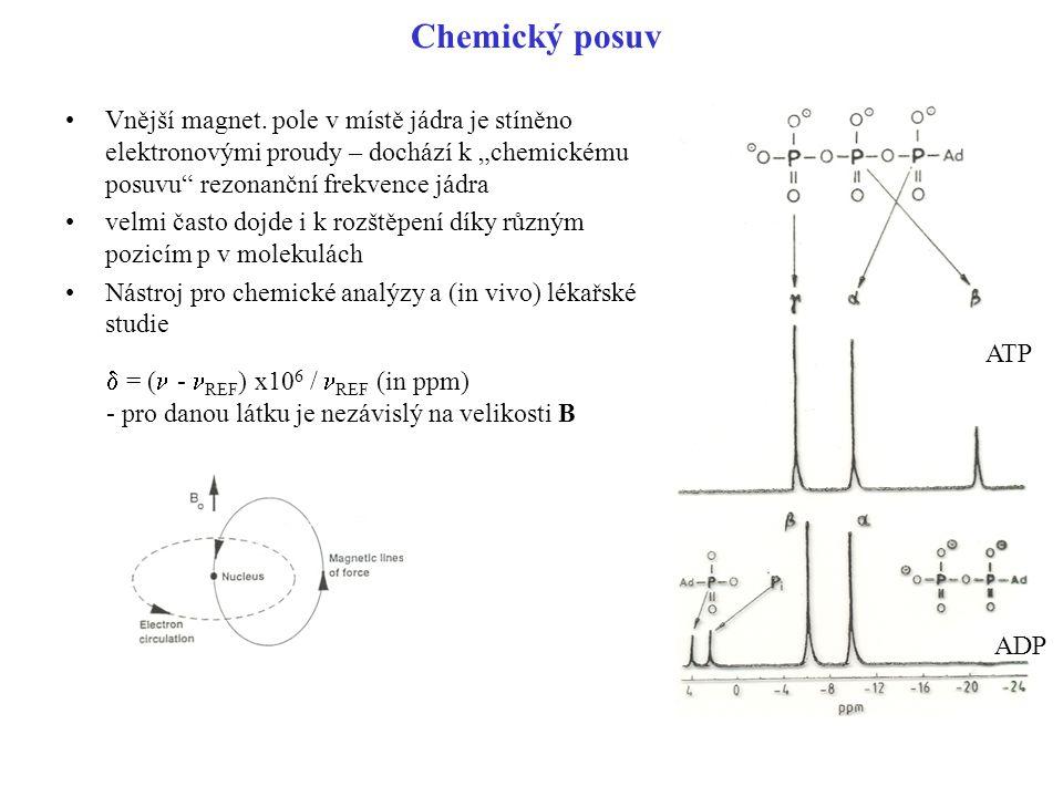 """Chemický posuv Vnější magnet. pole v místě jádra je stíněno elektronovými proudy – dochází k """"chemickému posuvu"""" rezonanční frekvence jádra velmi čast"""