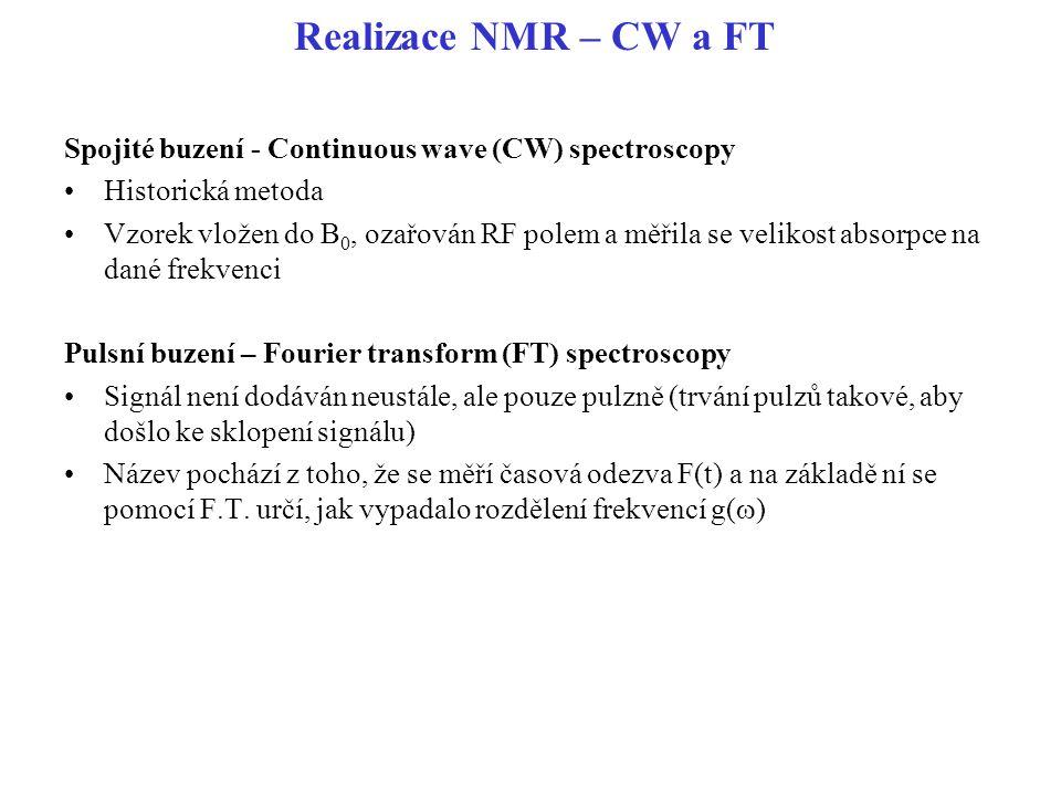 Realizace NMR – CW a FT Spojité buzení - Continuous wave (CW) spectroscopy Historická metoda Vzorek vložen do B 0, ozařován RF polem a měřila se velik