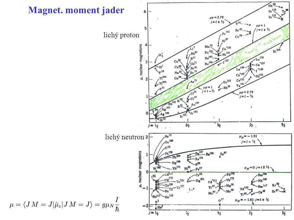 Magnet. moment jader lichý proton lichý neutron