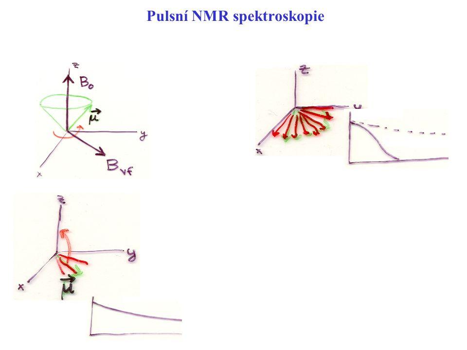 Pulsní NMR spektroskopie