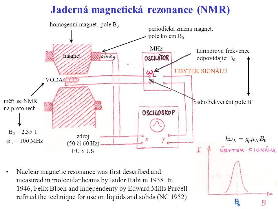 Jaderná magnetická rezonance (NMR) Nuclear magnetic resonance was first described and measured in molecular beams by Isidor Rabi in 1938.