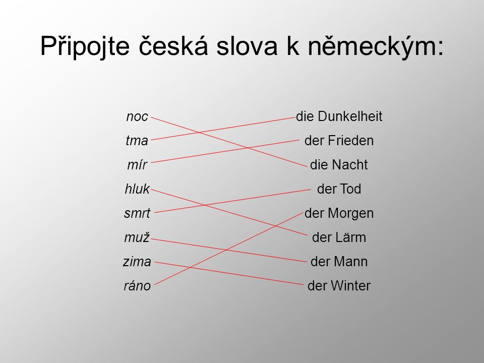 Připojte česká slova k německým: die Dunkelheit der Frieden die Nacht der Tod der Morgen der Lärm der Mann der Winter noc tma mír hluk smrt muž zima ráno