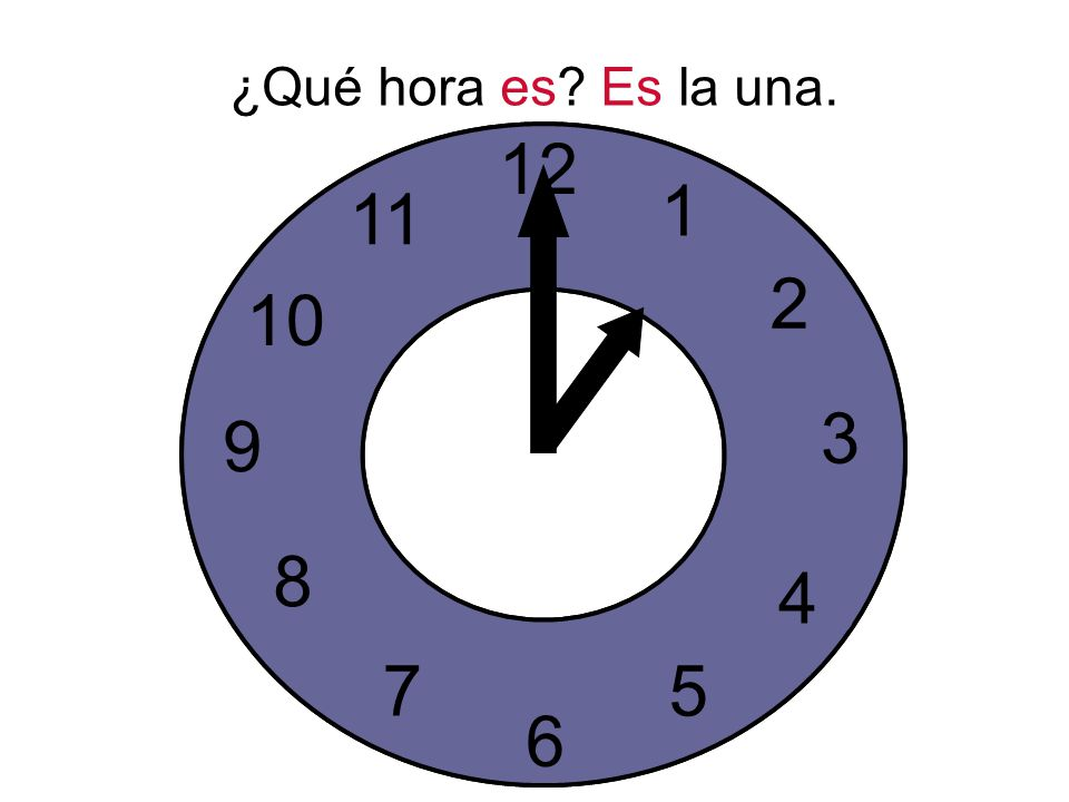 ¿Qué hora es. Es la una.