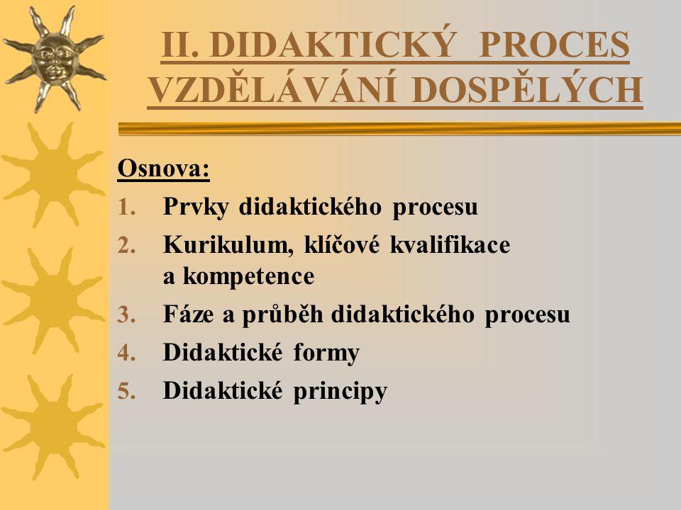 2.2 Výuka motivace, prezentace (výklad, projekce, instruktáž, …), diskuse, cvičení ….