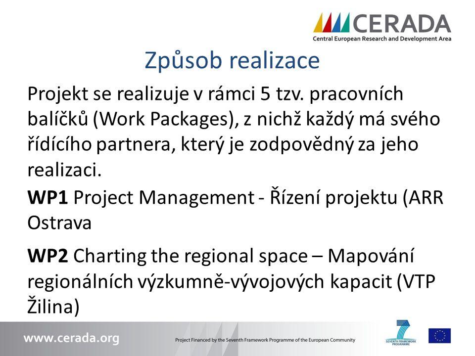 Způsob realizace Projekt se realizuje v rámci 5 tzv. pracovních balíčků (Work Packages), z nichž každý má svého řídícího partnera, který je zodpovědný