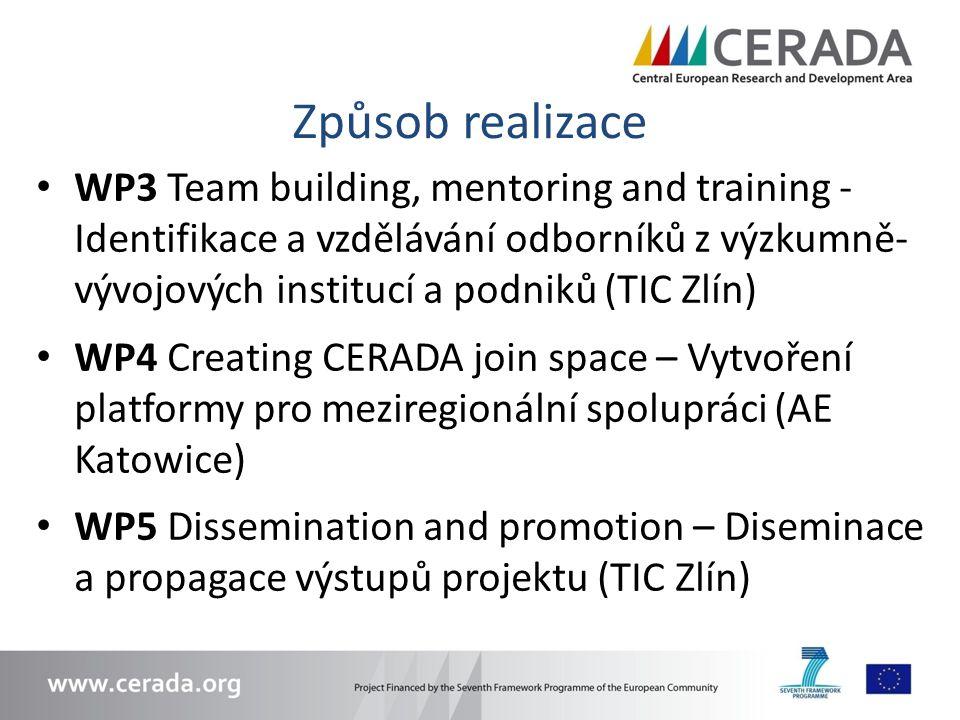 Způsob realizace WP3 Team building, mentoring and training - Identifikace a vzdělávání odborníků z výzkumně- vývojových institucí a podniků (TIC Zlín) WP4 Creating CERADA join space – Vytvoření platformy pro meziregionální spolupráci (AE Katowice) WP5 Dissemination and promotion – Diseminace a propagace výstupů projektu (TIC Zlín)