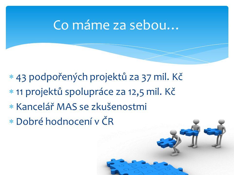  43 podpořených projektů za 37 mil. Kč  11 projektů spolupráce za 12,5 mil. Kč  Kancelář MAS se zkušenostmi  Dobré hodnocení v ČR Co máme za sebou