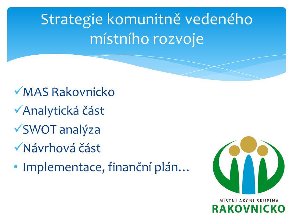 Místní akční plán Projekt OP VVV Realizace MAS Rakovnicko Dílčí částí Školní akční plány Podklad pro Krajský akční plán