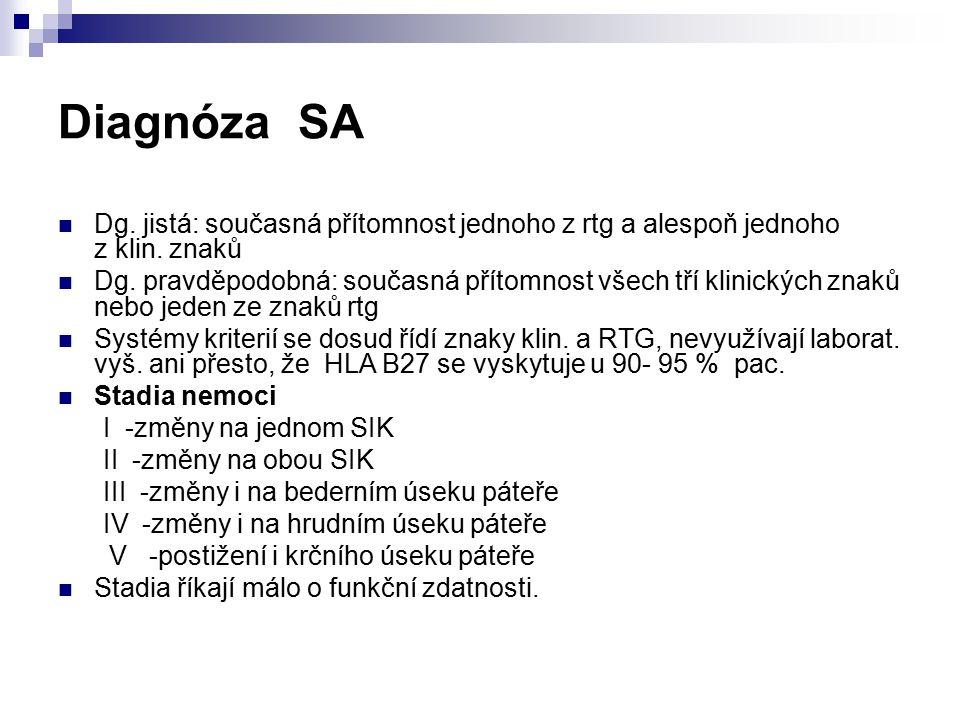 Diagnóza SA Dg.jistá: současná přítomnost jednoho z rtg a alespoň jednoho z klin.