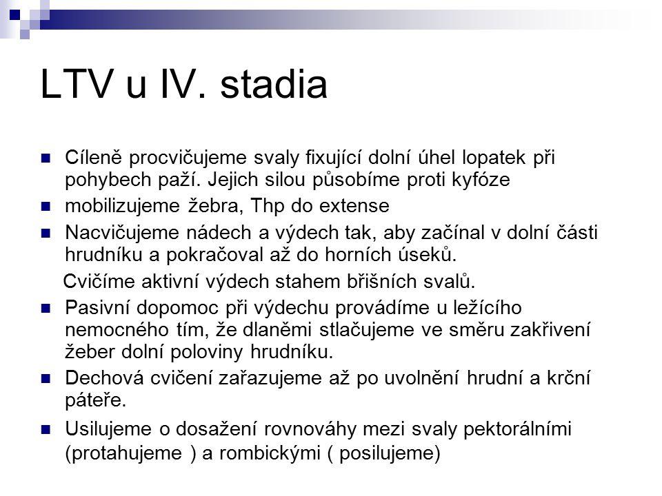 LTV u IV.stadia Cíleně procvičujeme svaly fixující dolní úhel lopatek při pohybech paží.