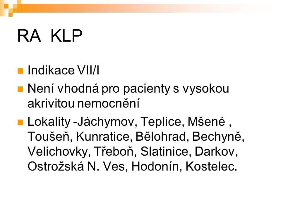 RA KLP Indikace VII/I Není vhodná pro pacienty s vysokou akrivitou nemocnění Lokality -Jáchymov, Teplice, Mšené, Toušeň, Kunratice, Bělohrad, Bechyně, Velichovky, Třeboň, Slatinice, Darkov, Ostrožská N.