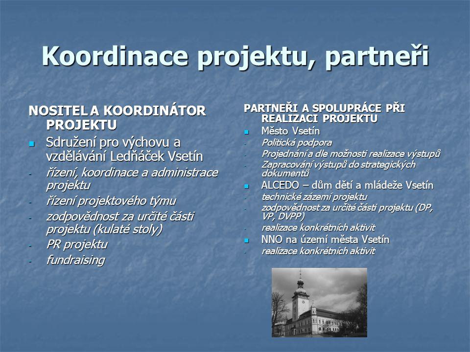 Koordinace projektu, partneři NOSITEL A KOORDINÁTOR PROJEKTU Sdružení pro výchovu a vzdělávání Ledňáček Vsetín Sdružení pro výchovu a vzdělávání Ledňáček Vsetín - řízení, koordinace a administrace projektu - řízení projektového týmu - zodpovědnost za určité části projektu (kulaté stoly) - PR projektu - fundraising PARTNEŘI A SPOLUPRÁCE PŘI REALIZACI PROJEKTU Město Vsetín Město Vsetín - Politická podpora - Projednání a dle možnosti realizace výstupů - Zapracování výstupů do strategických dokumentů ALCEDO – dům dětí a mládeže Vsetín ALCEDO – dům dětí a mládeže Vsetín - technické zázemí projektu - zodpovědnost za určité části projektu (DP, VP, DVPP) - realizace konkrétních aktivit NNO na území města Vsetín NNO na území města Vsetín - realizace konkrétních aktivit