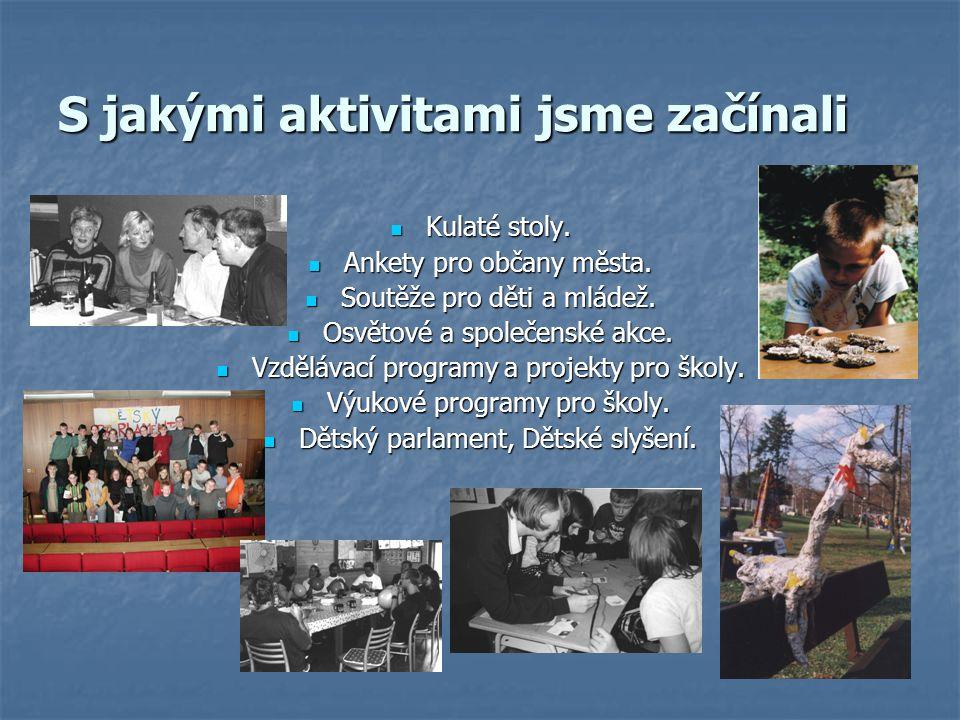 Související projekty a aktivity Uplatňování procesu Místní agendy 21 ve Vsetíně poskytlo východiska řadě dalších projektů a aktivit: Zdravé město.