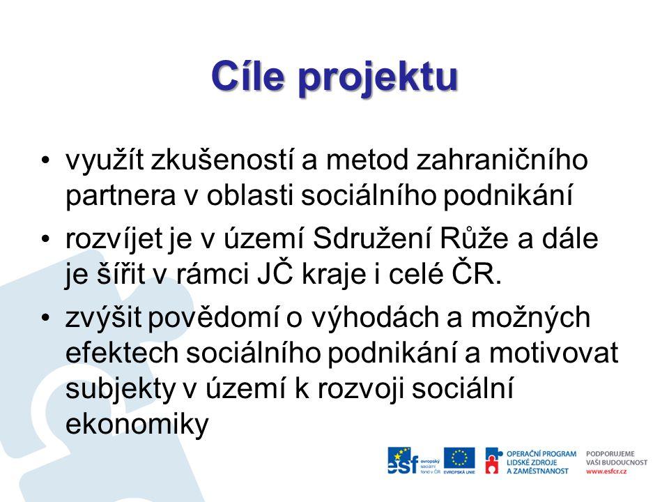 Cíle projektu využít zkušeností a metod zahraničního partnera v oblasti sociálního podnikání rozvíjet je v území Sdružení Růže a dále je šířit v rámci JČ kraje i celé ČR.