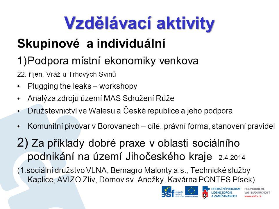 Vzdělávací aktivity Skupinové a individuální 1)Podpora místní ekonomiky venkova 22.
