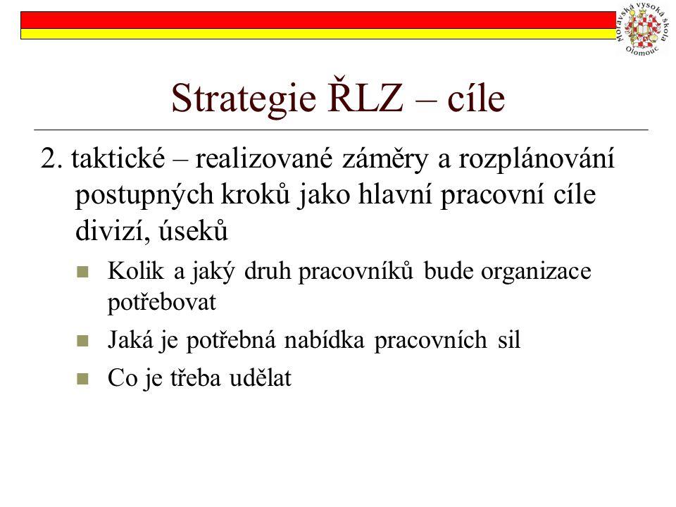 Strategie ŘLZ – cíle 2.