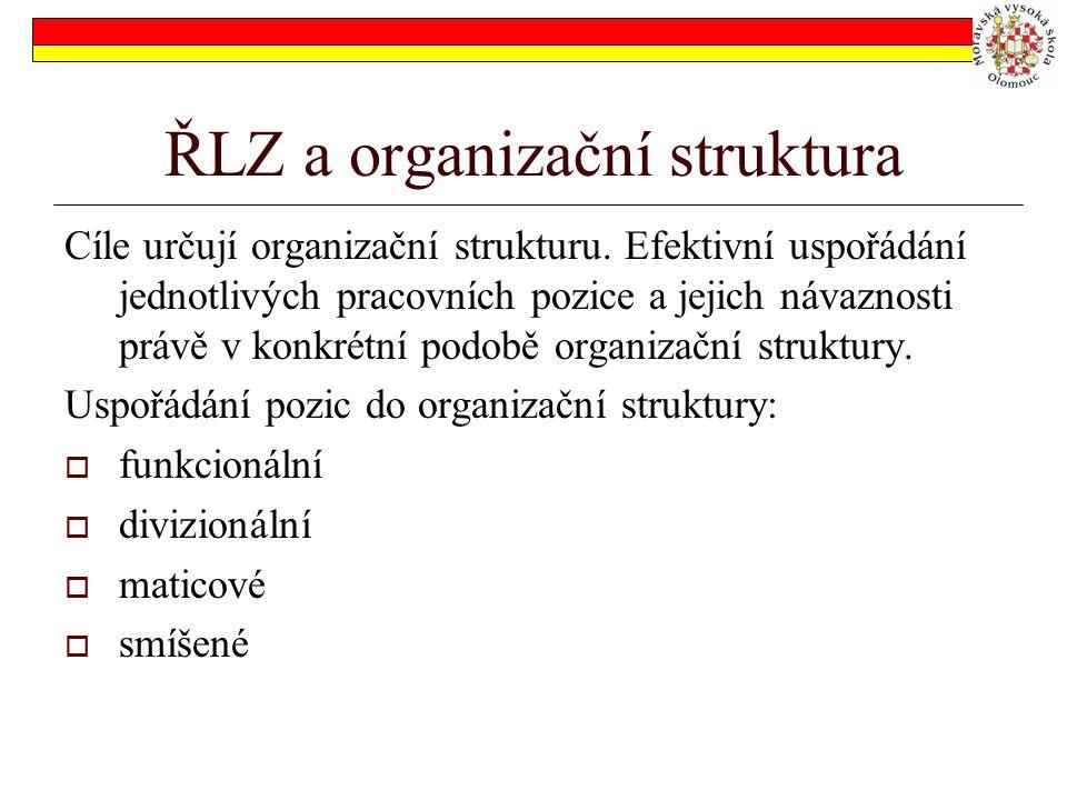 ŘLZ a organizační struktura Cíle určují organizační strukturu.
