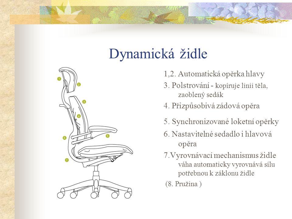 Dynamická židle 1,2. Automatická opěrka hlavy 3. Polstrování - kopíruje linii těla, zaoblený sedák 4. Přizpůsobivá zádová opěra 5. Synchronizované lok