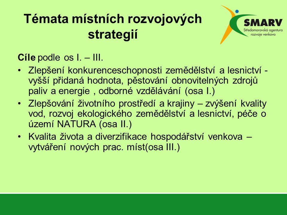 Témata místních rozvojových strategií Cíle podle os I.