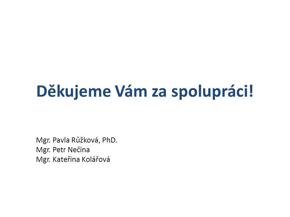 Děkujeme Vám za spolupráci! Mgr. Pavla Růžková, PhD. Mgr. Petr Nečina Mgr. Kateřina Kolářová