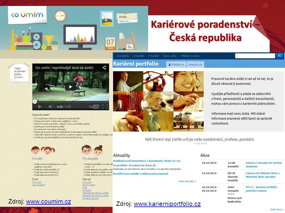 Kariérové poradenství − Česká republika Zdroj: www.coumim.czwww.coumim.cz Zdroj: www.karierniportfolio.czwww.karierniportfolio.cz