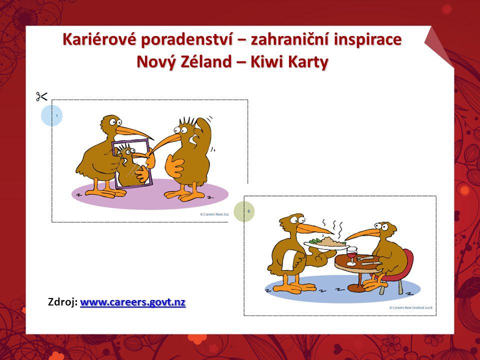 Kariérové poradenství − zahraniční inspirace Nový Zéland – Kiwi Karty www.careers.govt.nz www.careers.govt.nz Zdroj: www.careers.govt.nzwww.careers.govt.nz