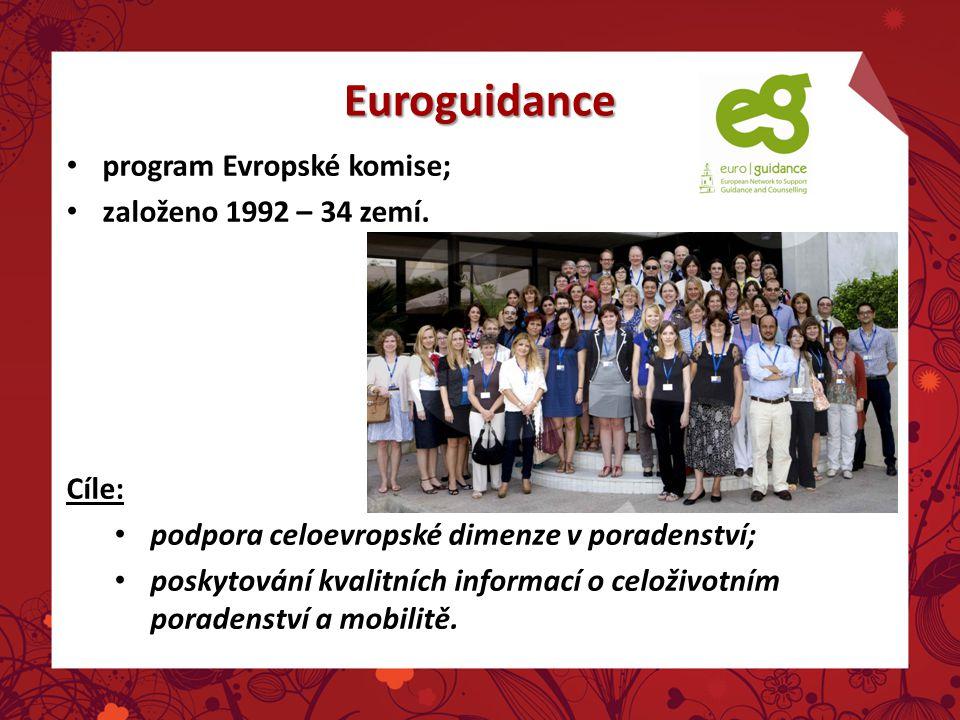 program Evropské komise; založeno 1992 – 34 zemí.