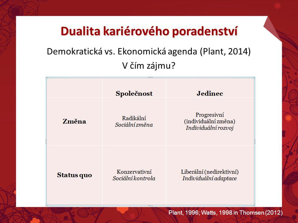 Dualita kariérového poradenství Demokratická vs.Ekonomická agenda (Plant, 2014) V čím zájmu.