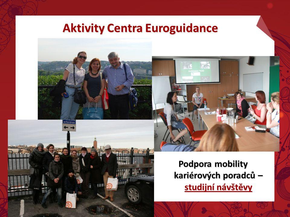 Aktivity Centra Euroguidance vzdělávací akce (CH-Q, přístup Thomase Dienera); vzdělávací akce (CH-Q, přístup Thomase Dienera); konference, semináře, kulaté stoly; konference, semináře, kulaté stoly; informační servis (web, Facebook); informační servis (web, Facebook);