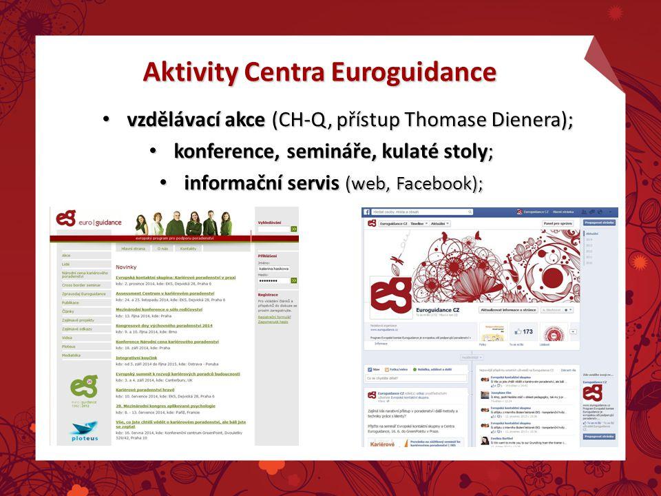 Aktivity Centra Euroguidance Publikační činnost – překlady, mediatéka, Zpravodaj EG.