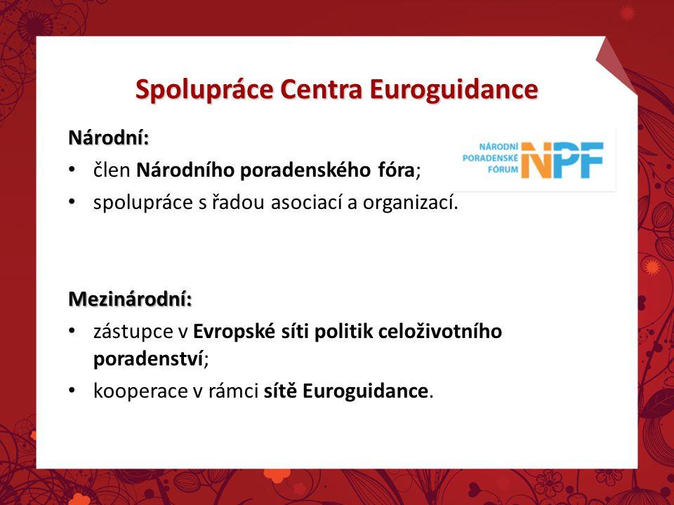 Spolupráce Centra Euroguidance Národní: člen Národního poradenského fóra; spolupráce s řadou asociací a organizací.Mezinárodní: zástupce v Evropské síti politik celoživotního poradenství; kooperace v rámci sítě Euroguidance.