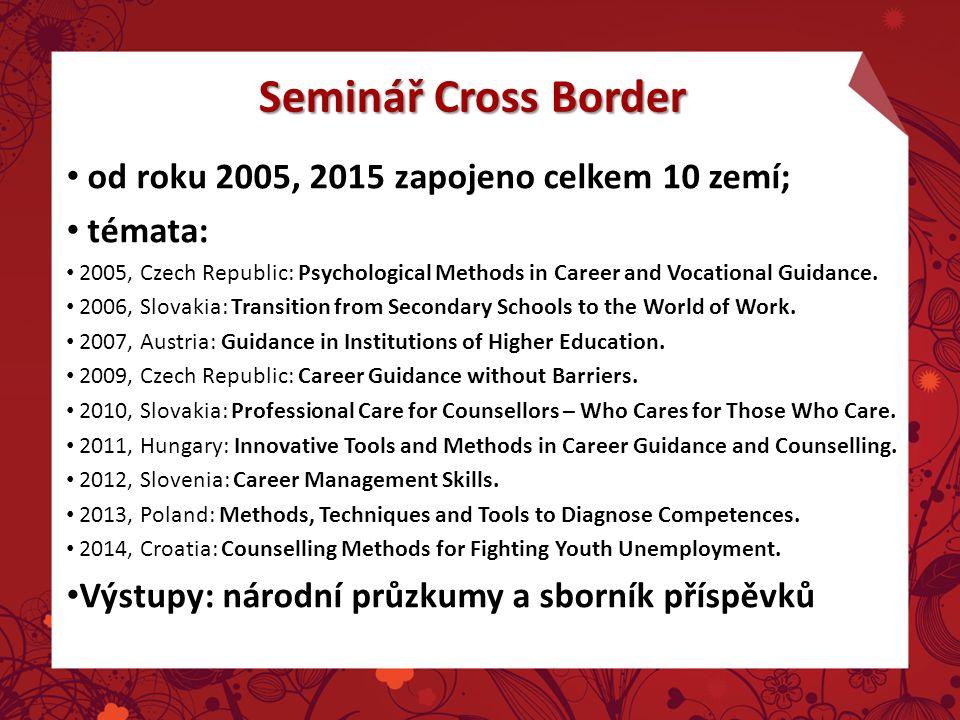 Seminář Cross Border od roku 2005, 2015 zapojeno celkem 10 zemí; témata: 2005, Czech Republic: Psychological Methods in Career and Vocational Guidance.