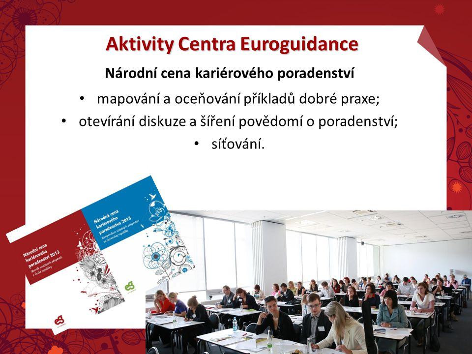 Aktivity Centra Euroguidance Národní cena kariérového poradenství mapování a oceňování příkladů dobré praxe; otevírání diskuze a šíření povědomí o poradenství; síťování.