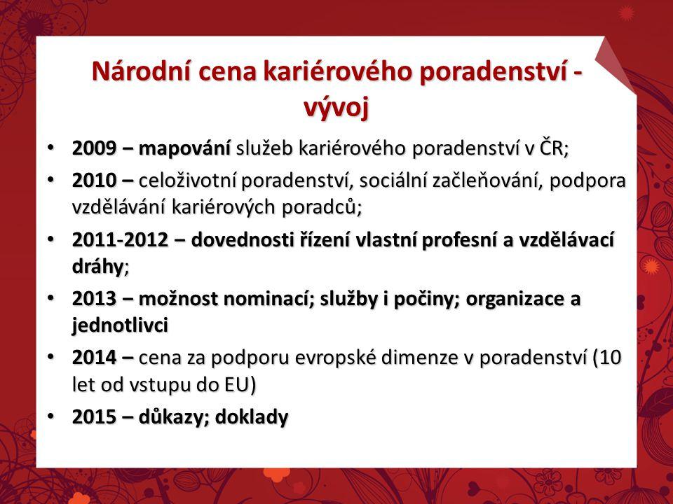 Úrovně kompetencí 1.Poradce první linie 2.Poradce 3.Poradce expert NICE (2014) www.nice-network.eu
