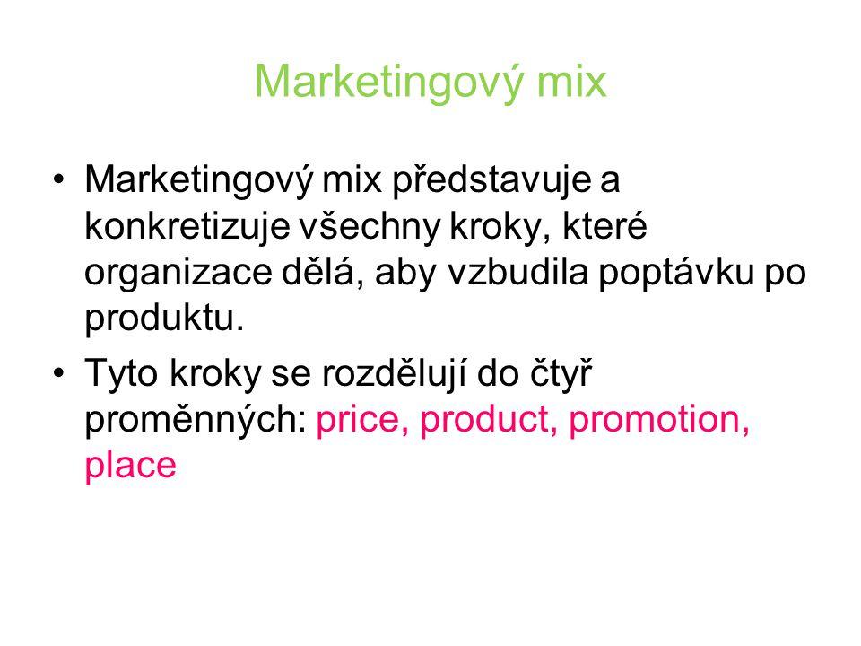 Marketingový mix Marketingový mix představuje a konkretizuje všechny kroky, které organizace dělá, aby vzbudila poptávku po produktu. Tyto kroky se ro