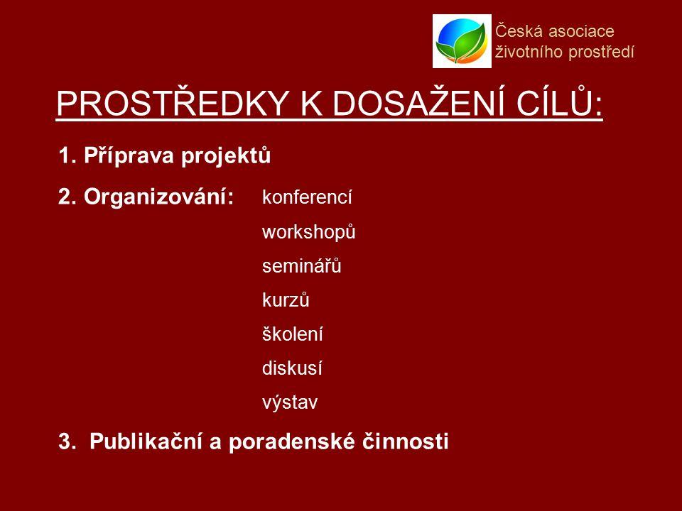 Česká asociace životního prostředí PROSTŘEDKY K DOSAŽENÍ CÍLŮ: 1.Příprava projektů 2.Organizování: konferencí workshopů seminářů kurzů školení diskusí výstav 3.