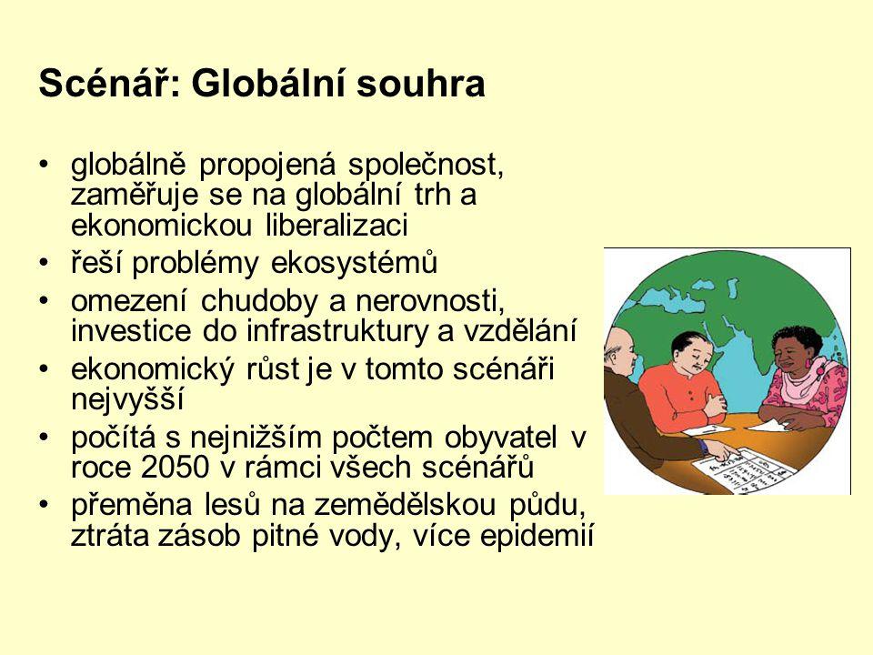 Scénář: Globální souhra globálně propojená společnost, zaměřuje se na globální trh a ekonomickou liberalizaci řeší problémy ekosystémů omezení chudoby