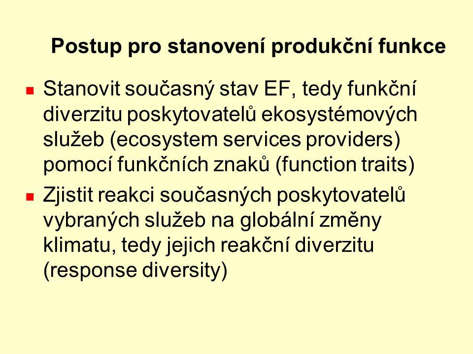 Postup pro stanovení produkční funkce Stanovit současný stav EF, tedy funkční diverzitu poskytovatelů ekosystémových služeb (ecosystem services provid